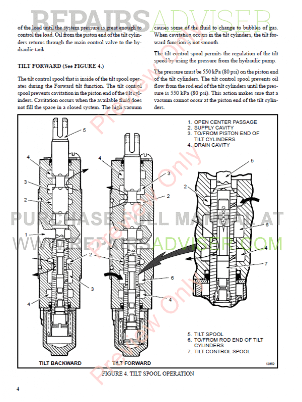 Hyster Class 5 For F005 Europe Internal Combustion Engine Trucks PDF Manual, Manuals for Trucks by www.repairsadviser.com