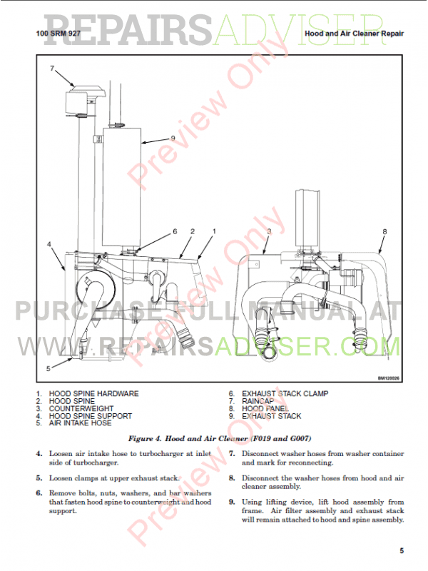 Hyster Class 5 For F007 Europe Internal Combustion Engine Trucks  PDF Manual, Manuals for Trucks by www.repairsadviser.com