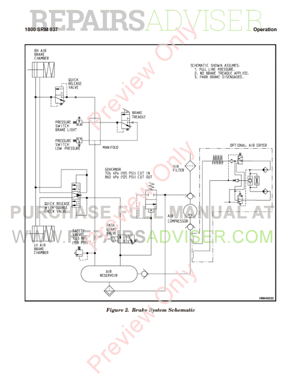 Hyster Class 5 For F007 Internal Combustion Engine Trucks PDF Manual, Manuals for Trucks by www.repairsadviser.com