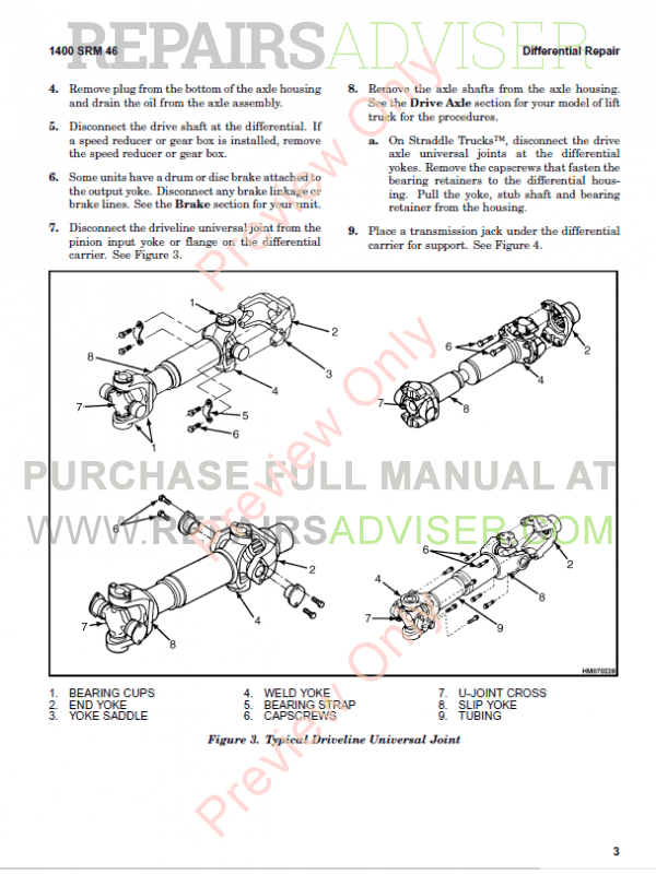 Hyster Class 5 For F117 Internal Combustion Engine Trucks PDF Manual, Manuals for Trucks by www.repairsadviser.com