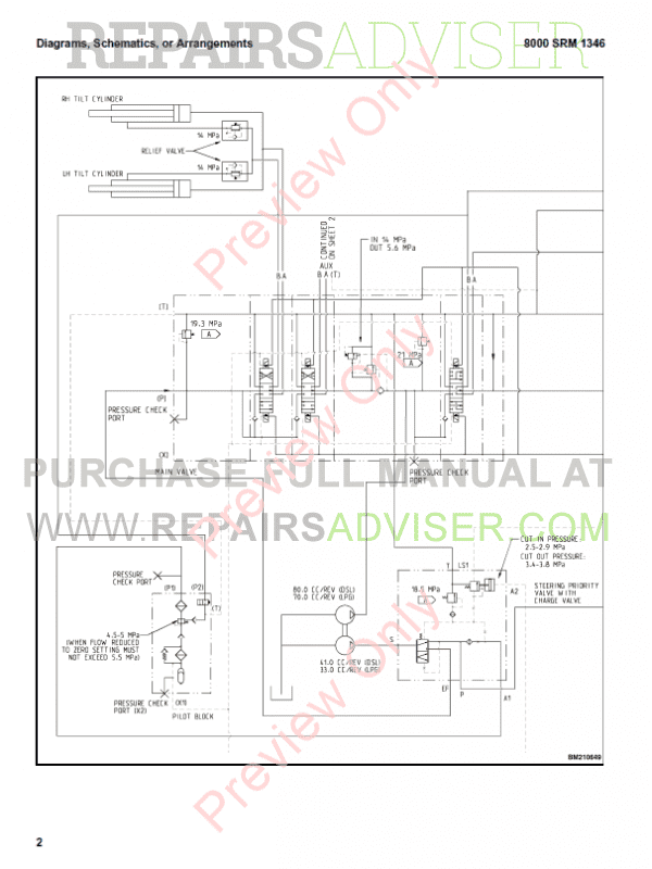 Hyster Class 5 For G019 Internal Combustion Engine Trucks PDF Manual, Manuals for Trucks by www.repairsadviser.com