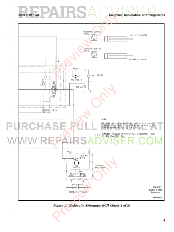 Hyster Class 5 For H007 Internal Combustion Engine Trucks PDF Manual, Manuals for Trucks by www.repairsadviser.com