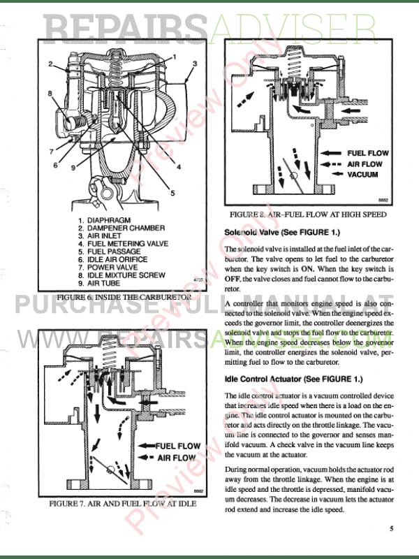 hyster class 5 for h177 internal combustion engine trucks. Black Bedroom Furniture Sets. Home Design Ideas