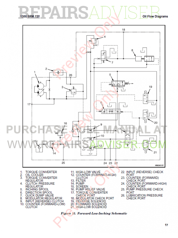Hyster Class 5 For K005 Internal Combustion Engine Trucks PDF Manual, Manuals for Trucks by www.repairsadviser.com