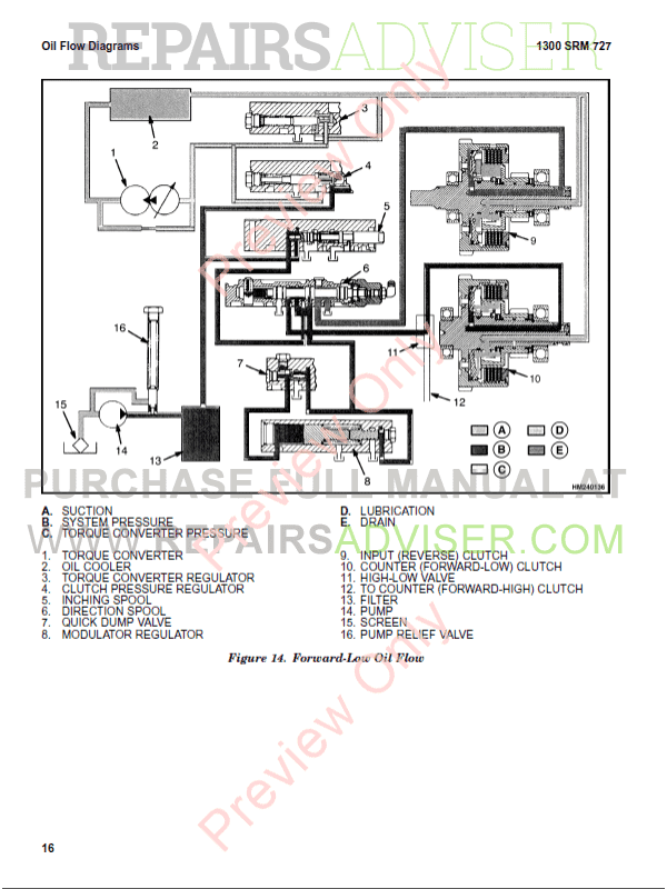 Wiring Diagram Hyster 100  Hyster W40z, Hyster 5 0 Engine