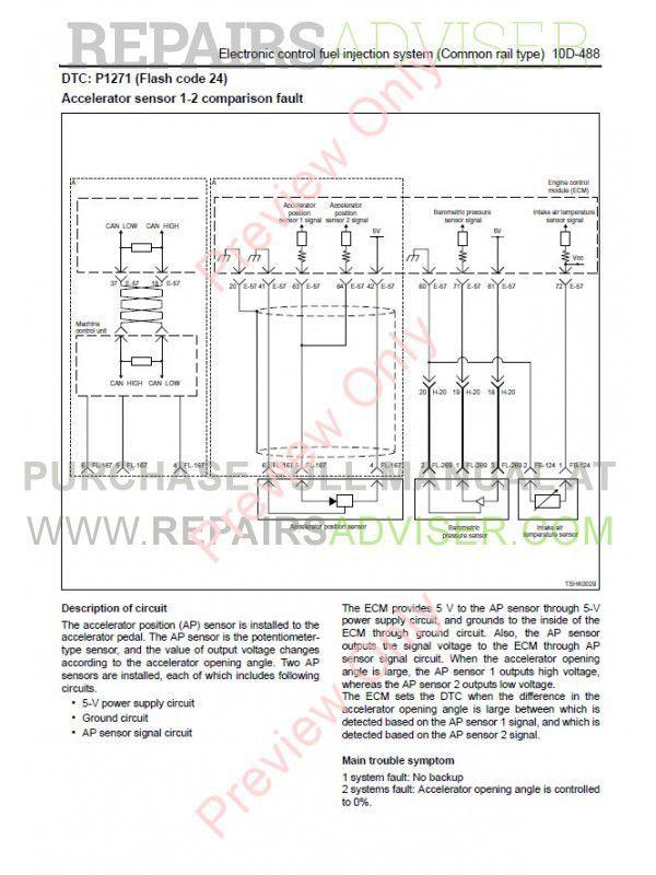 Incredible Isuzu 6Hk1 Wiring Diagram Basic Electronics Wiring Diagram Wiring Database Hyediarchgelartorg