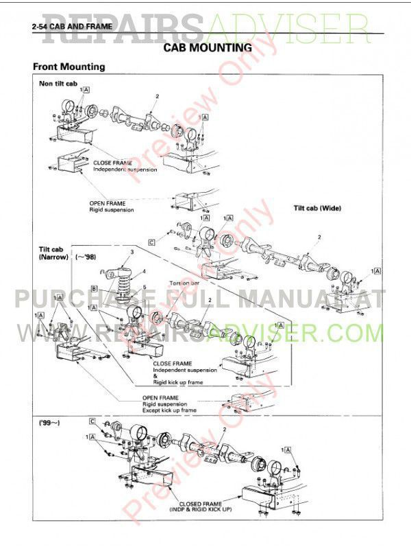 2007 Isuzu Npr Workshop Service Repair Manual