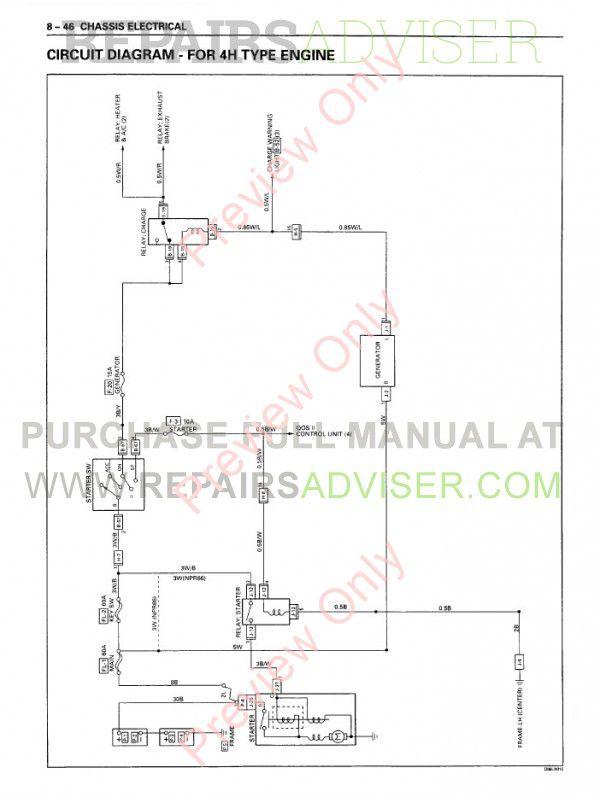 isuzu n series - nhr, nkr, npr, nqr, nps workshop manual pdf