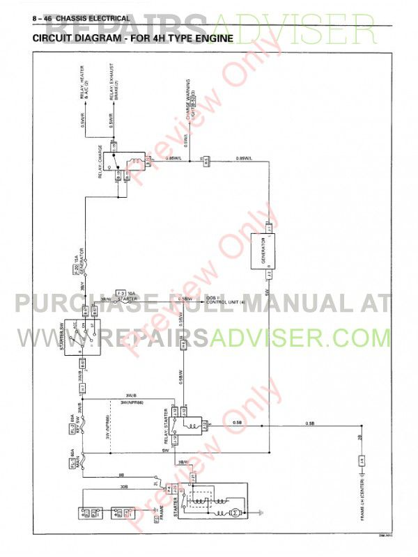 Isuzu N Series Trucks Workshop Manual PDF, Manuals for Trucks by www.repairsadviser.com