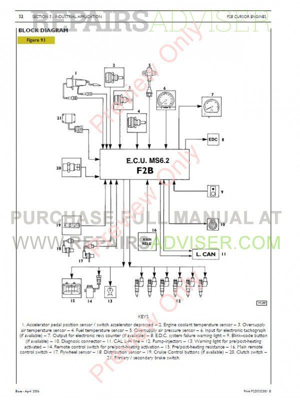 Iveco Tier 2 Cursor Series C78 C10 C13 Cursor G-Drive Technical Repair Manual PDF, Manuals for Trucks by www.repairsadviser.com