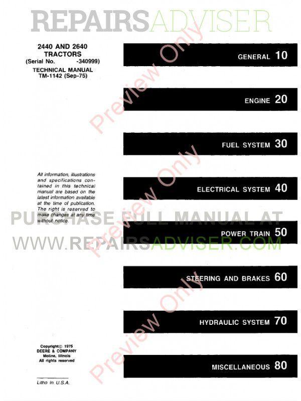 John Deere 2440 & 2640 Tractors Technical Manual PDF Download on