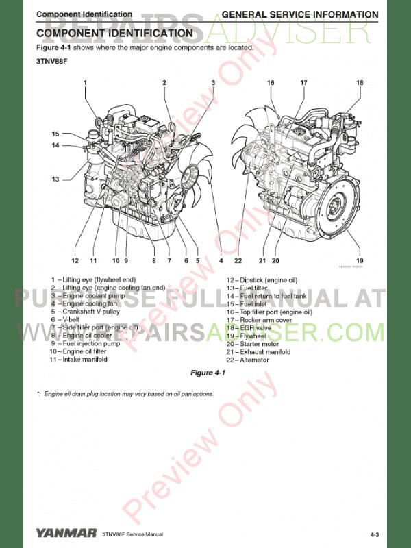 Industrial Engine Diagram - Wiring Diagrams List on