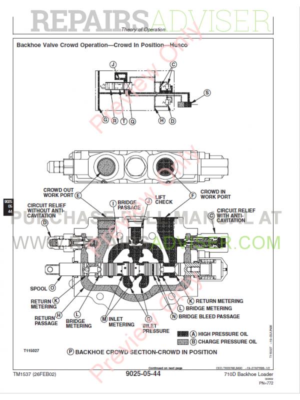 John Deere 710D Backhoe Loader Operation,Test Technical