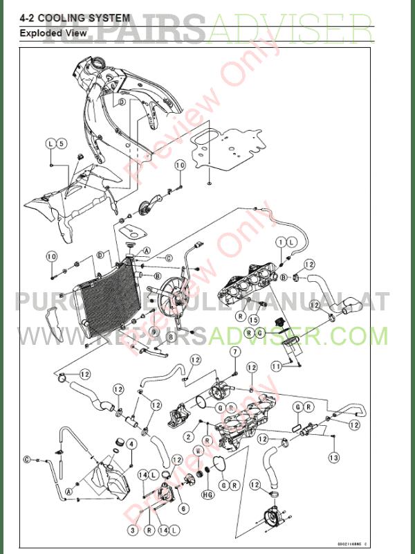 Kawasaki Ninja Zx 6r Motorcycle Service Manual Pdf Download