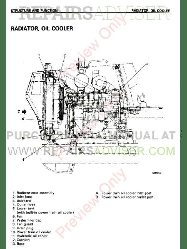 komatsu bulldozer d41e 6 d41p 6 series operation. Black Bedroom Furniture Sets. Home Design Ideas