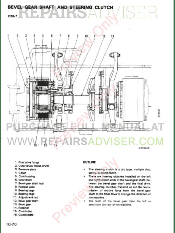 Komatsu D20PL/AG7, D20P/PG-7A, D21A/QG-7 Bulldozer Shop Manual on