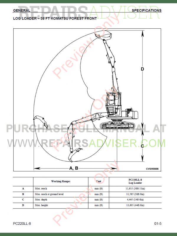 Pc200 Excavator Specification