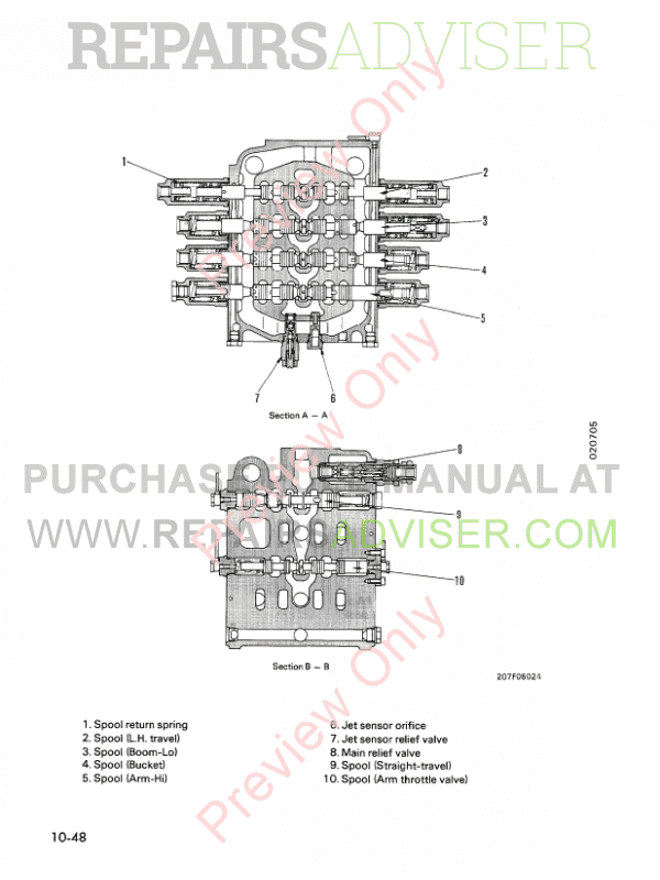 Pc400 Lc Diagram - Wiring Schematics on