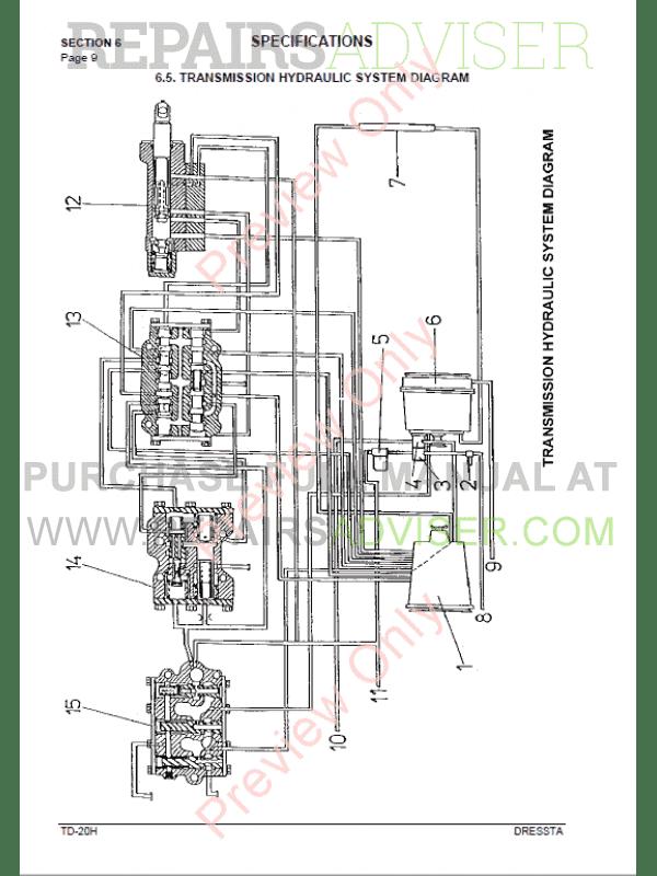 Komatsu TD-20H Series Engine Operators Manual PDF Download