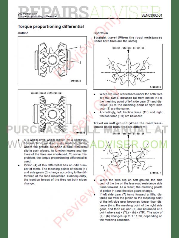 Komatsu manual book wa250pz 6