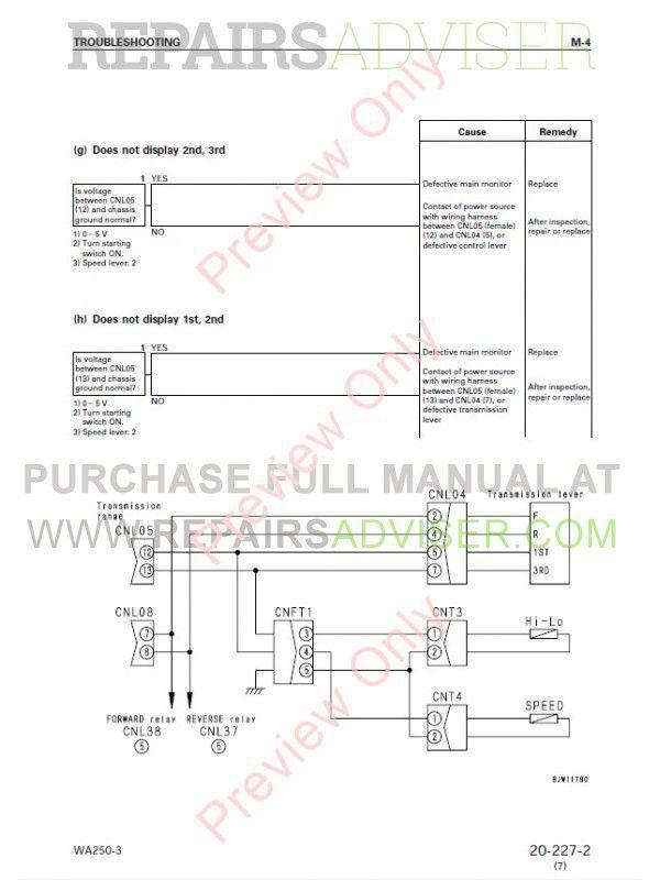 komatsu wa250-3 wheel loader shop manual pdf, by www repairsadviser com