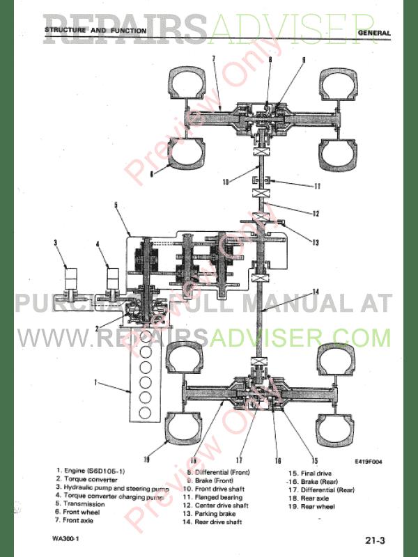 Komatsu WA300-1, WA320-1 Wheel Loader Shop Manual PDF Download