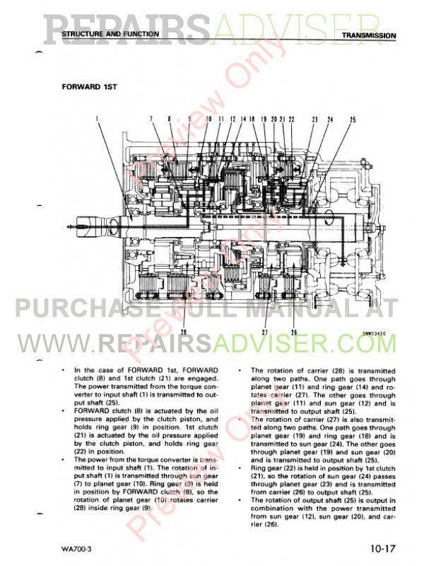 komatsu wa700 3 wheel loader shop manual pdf sebm013309. Black Bedroom Furniture Sets. Home Design Ideas