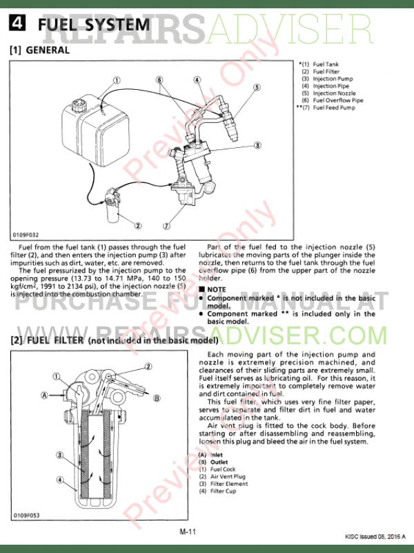 Kubota 68mm Stroke  Sm Series  Diesel Engine Workshop Manual