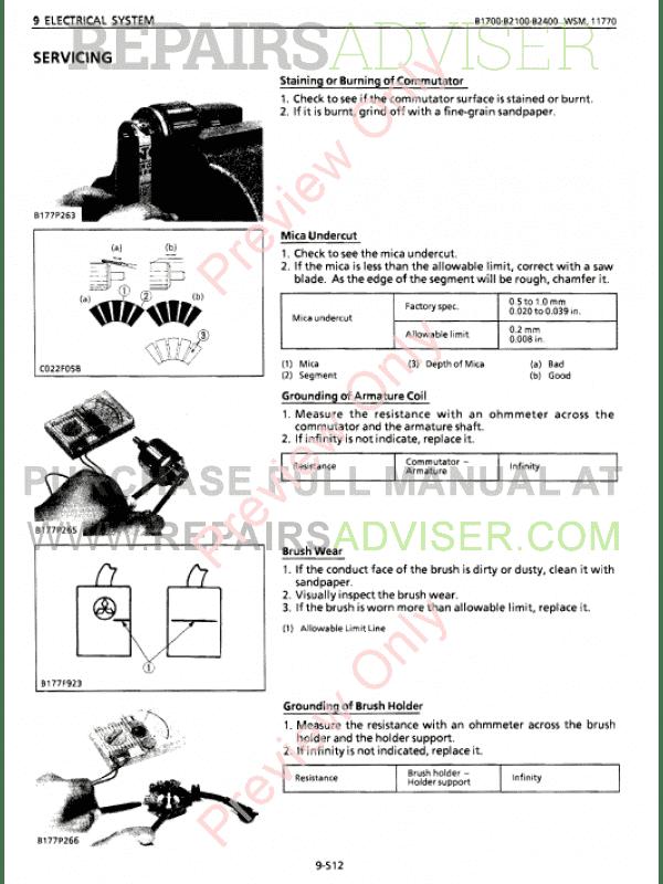 kubota b2400 wiring diagram - wiring diagram & schematics on kubota  b1550, kubota zd28,