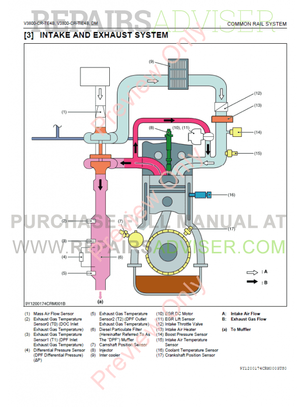 Kubota Common Rail System V3800CR (Hyundai)PDF Manual Download
