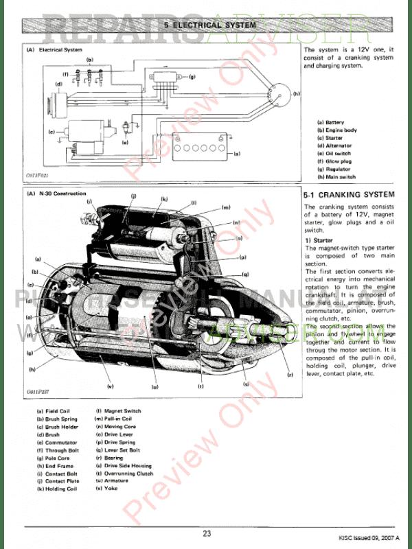 Kubota D1402 Manual