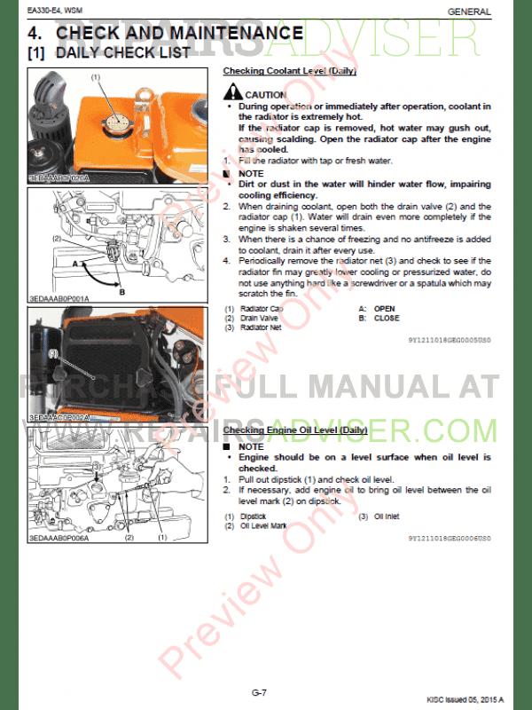 Awe Inspiring Kubota Zd28 Manual Pdf Downloads Wiring Database Gramgelartorg