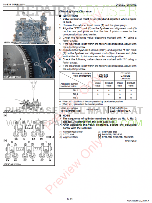 Kubota Engines manual Download