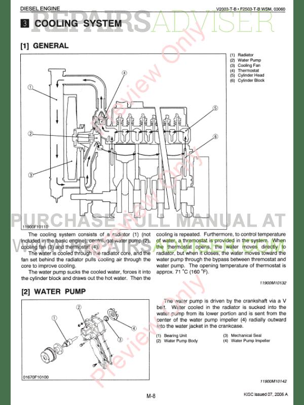 Kubota engine parts manual pdf