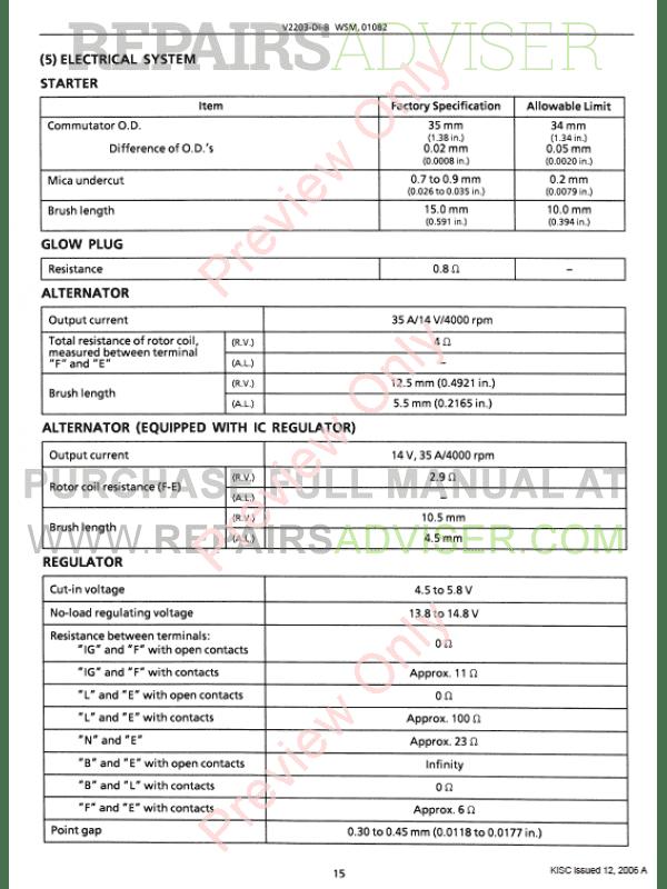 Kubota engine V2203 Service manual Whirlpool washing Machine