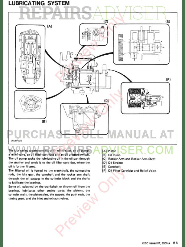 Kubota WG600-B Gasoline Engine Workshop Manual 9Y011-00433 PDF Download