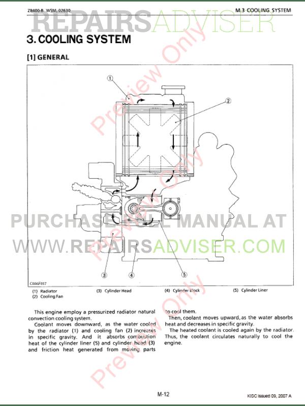 Kubota diesel engine manuals
