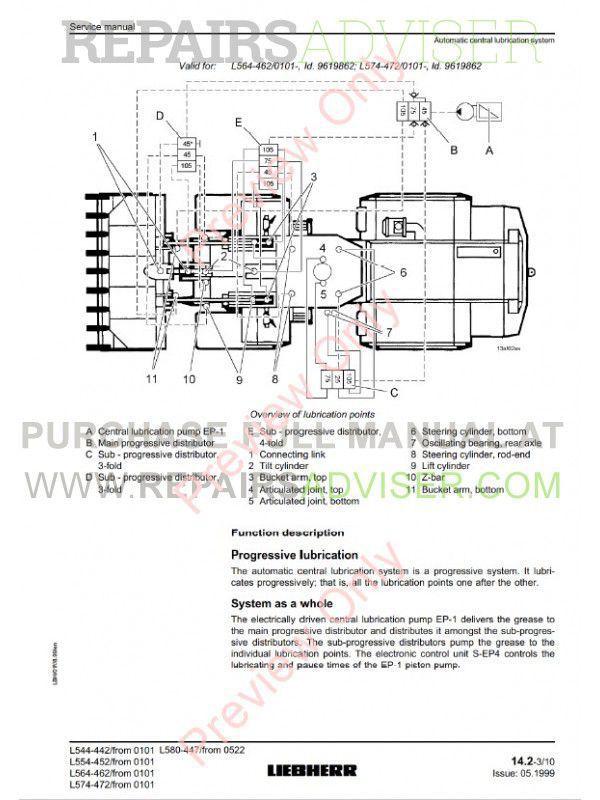 Liebherr L544 - L580 Wheel Loader Service Manual PDF Download