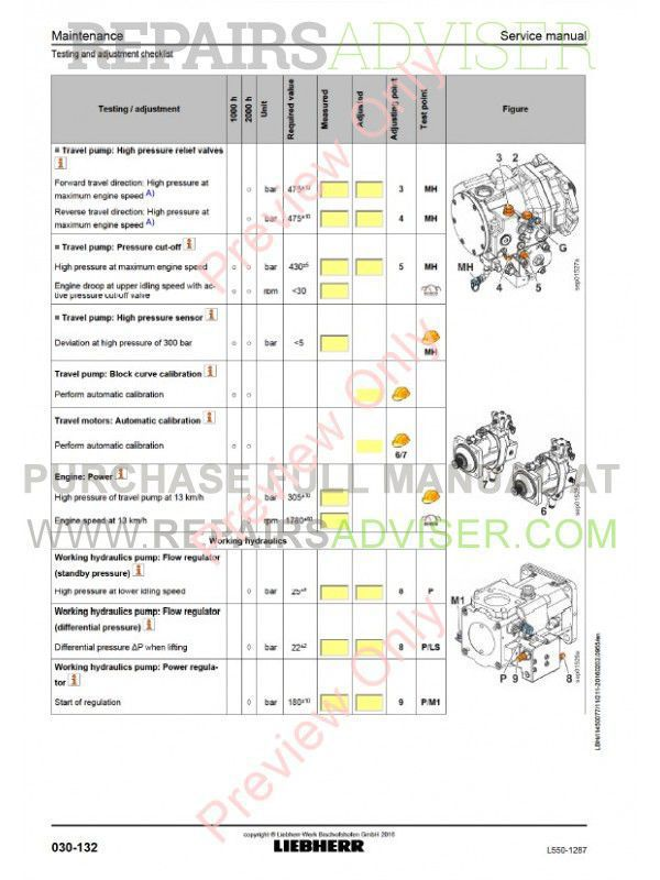 Liebherr L550 - 1287 Wheel Loader Service Manual PDF Download
