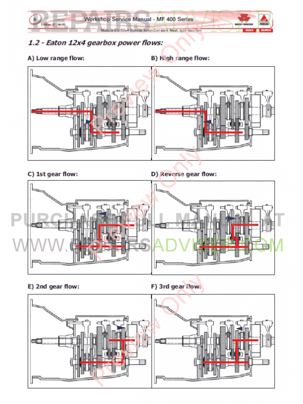 Massey Ferguson MF 400 Series Tractors Workshop Service Manual PDF