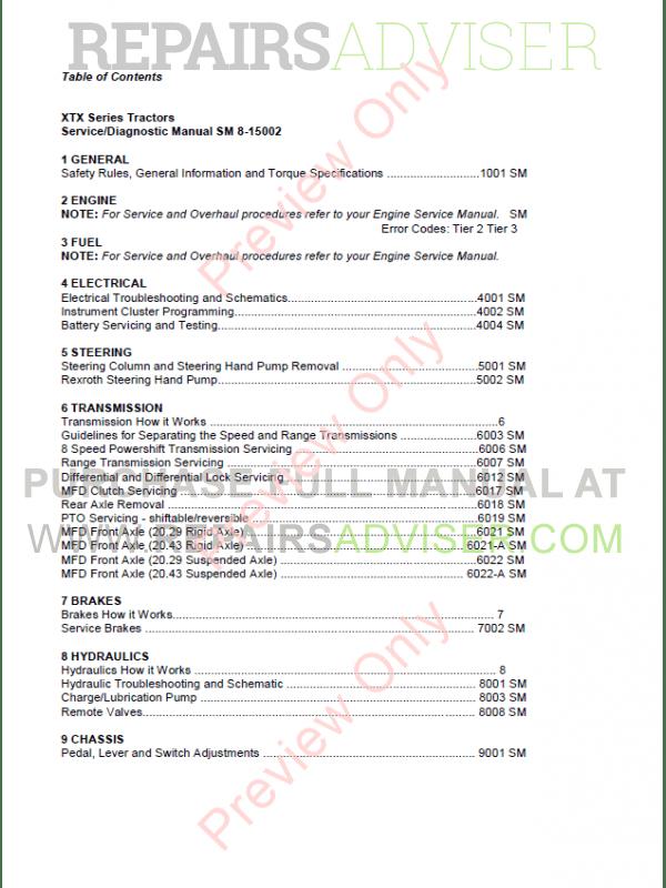 McCormick XTX145, XTX165, XTX185, XTX200, XTX215 Tractors Service ...
