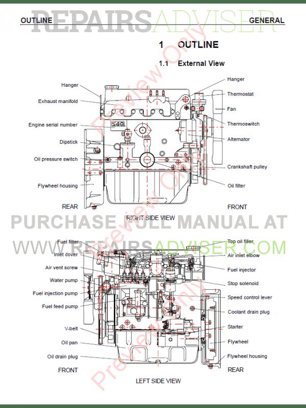 mitsubishi diesel engines sq-series pdf service manual