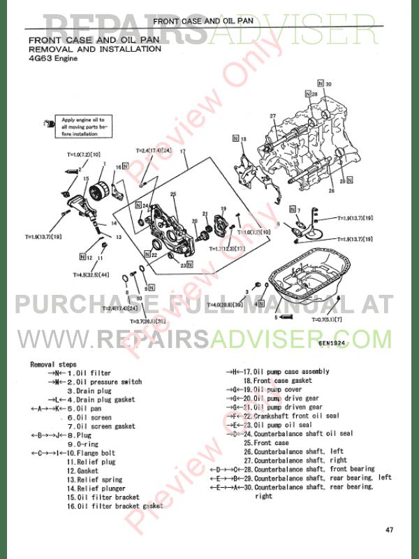 Mitsubishi 4g64 Manual
