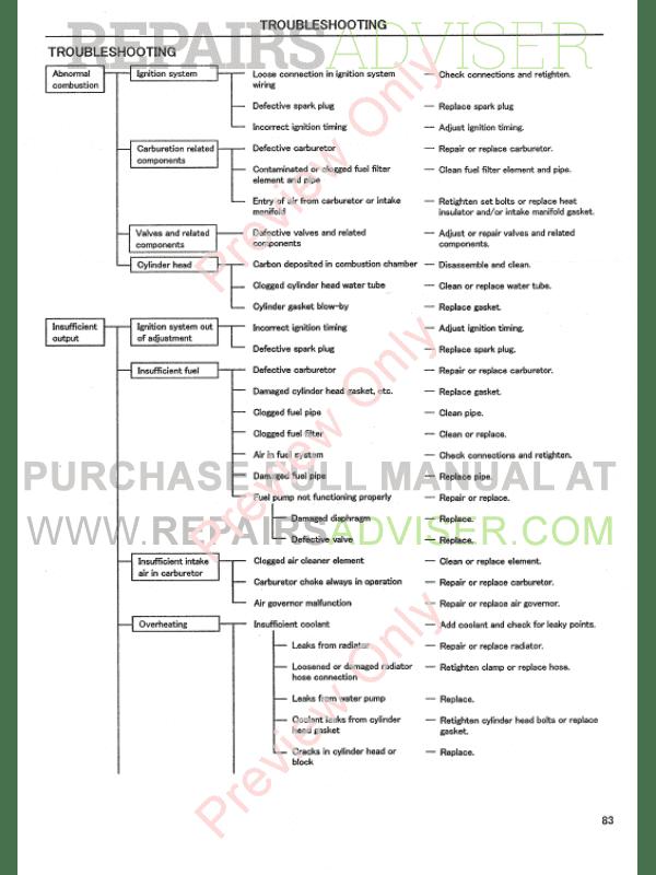 Mitsubishi Engine Base 4G63-32HL/4G64-33HL for Hyundai Manual