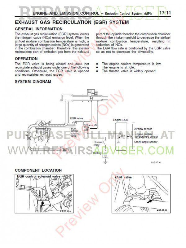Mitsubishi Pajero Pinin Workshop Manuals Pdf Download