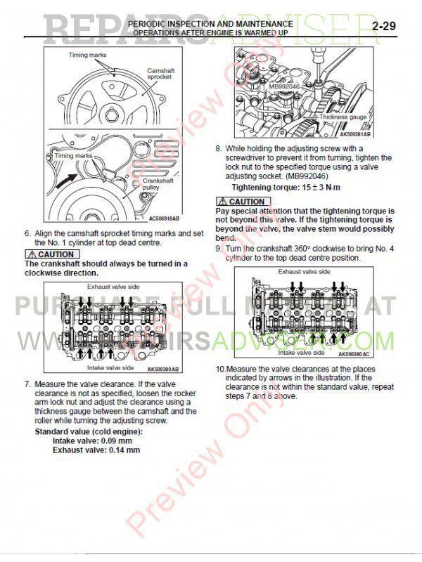 Mitsubishi L200 Wiring Diagram Pdf : Mitsubishi triton l repair manual download