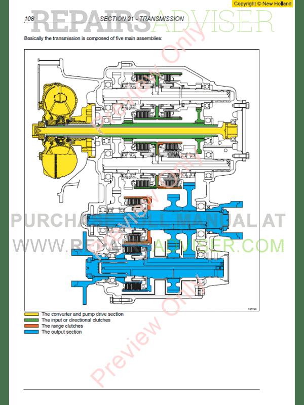 New Holland Loader Backhoe B110 and B115 PDF Repair Manual on
