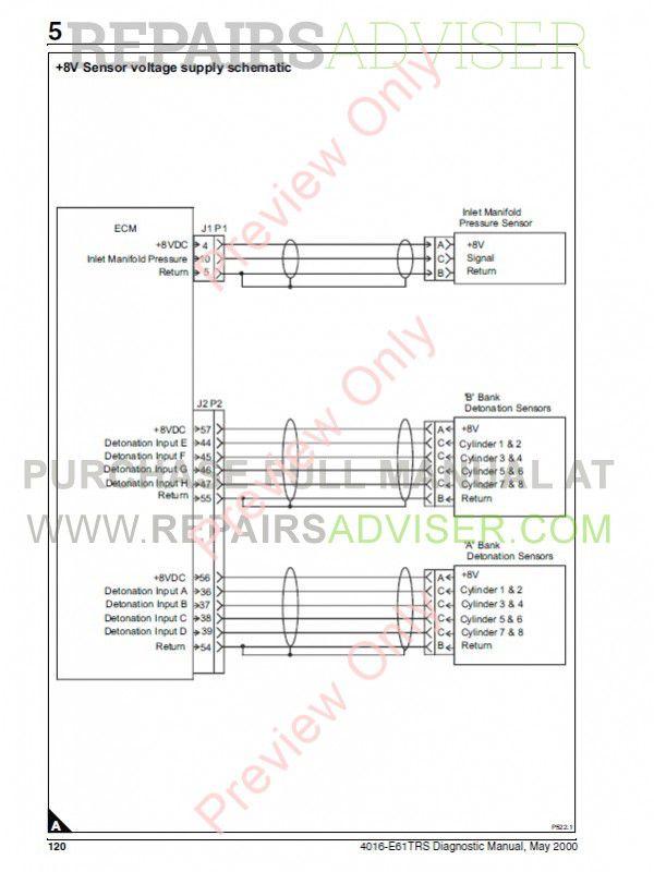 Perkins manual pdf