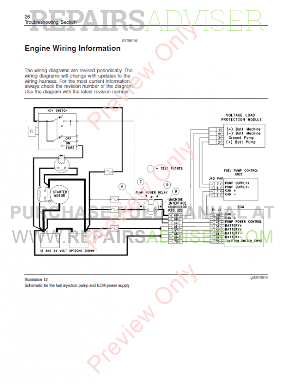 ... Perkins New 1000 Series + 1104 Series Set of PDF Workshop Manuals, Manuals for Heavy ...