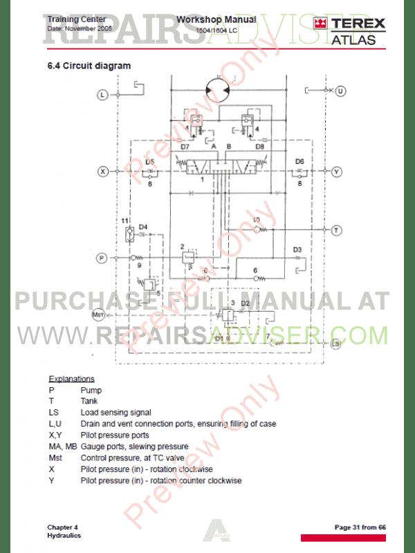 Terex Atlas 1504  1604 Lc Excavators Workshop Manual Pdf